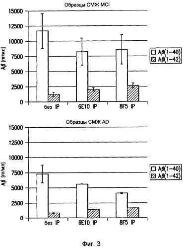 Моноклональные антитела и их применения