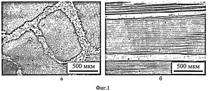Способ изготовления фольги для гибких печатных плат из двухфазных микрокомпозиционных материалов на основе меди