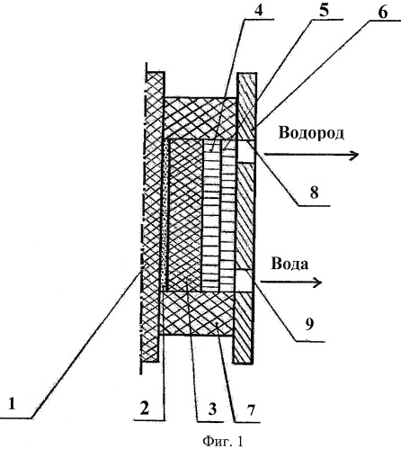 Катодный элемент электролизера с твердополимерной мембраной