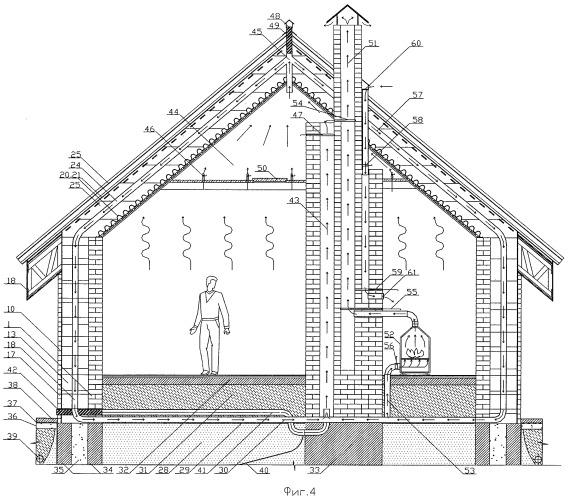 Энергосберегающее отапливаемое здание