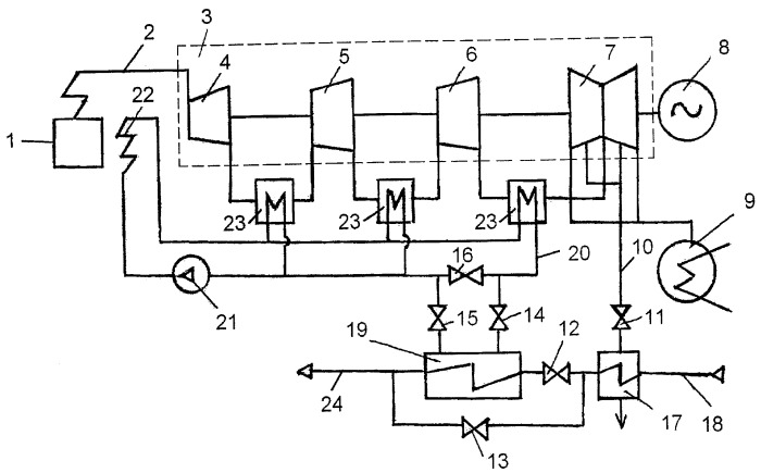Steam-turbine thermal power plant operating method and device for ...