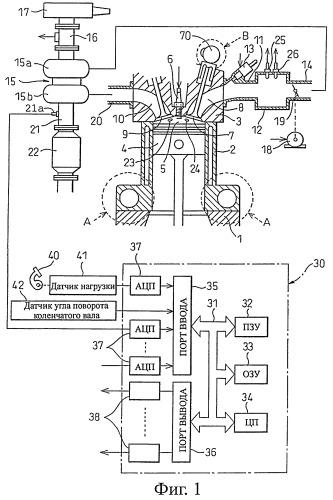 Способ управления механической степенью сжатия и моментом начала фактического сжатия (варианты)