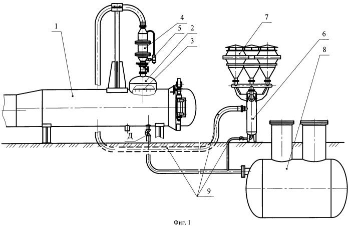 Способ выпуска газовоздушной смеси из магистрального трубопровода, транспортирующего жидкий продукт
