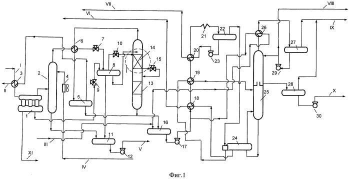 Система низкотемпературной сепарации газа газоконденсатного месторождения