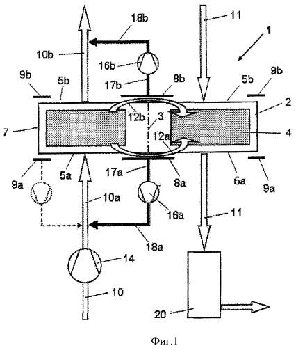 Способ работы регенеративного теплообменника и регенеративный теплообменник с повышенным кпд