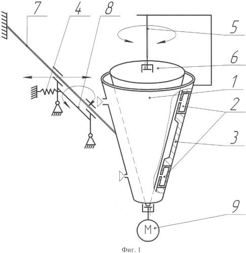Стенд комплексного определения массово-инерционных характеристик осесимметричных роторов