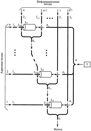 Оптический нанокоммутатор