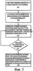Метод внедрения детерминизма среди множества интервалов тактирования