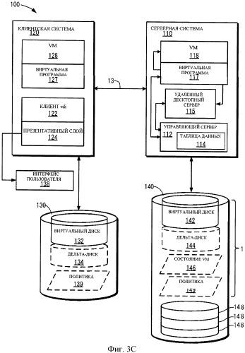 Способ расширения, основанный на сервере архитектуры десктопной виртуальной машины на клиентские машины, и машиночитаемая среда