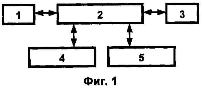 Суперкомпьютерный комплекс для разработки наносистем