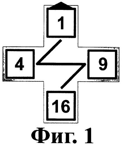 Цифровые вертушки для вычисления квадратов двузначных чисел, использующие телефонную т-матрицу