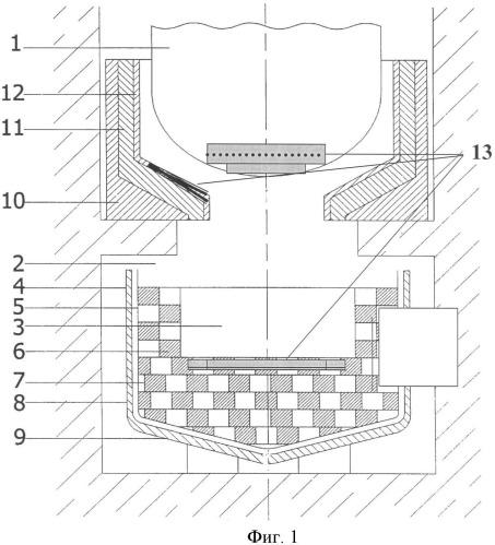 Способ и устройство локализации расплава активной зоны ядерного реактора