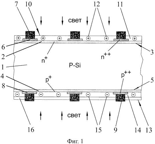 Конструкция и способ изготовления кремниевого фотопреобразователя с двусторонней фоточувствительностью