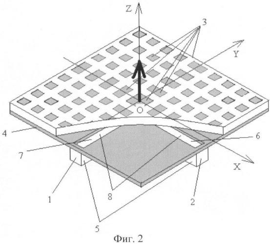Плоская антенна с управляемой поляризационной характеристикой
