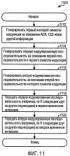 Передача информации с использованием последовательностей с циклическим сдвигом