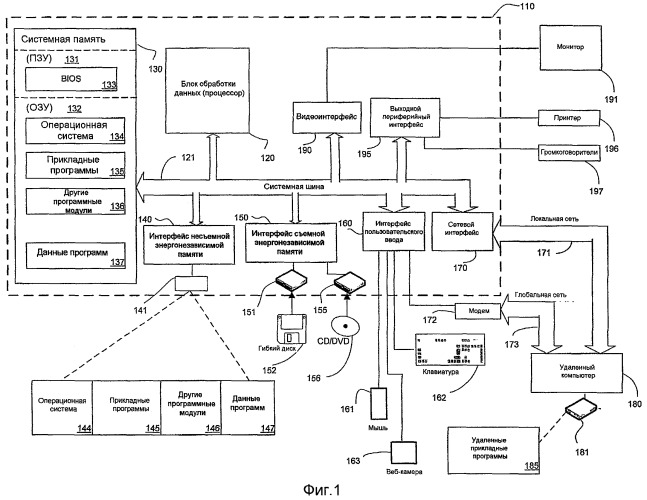 Реализация и управление распределенным межсетевым экраном