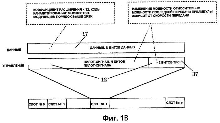 Способ и устройство для распределения радиоресурсов и управления параметрами передачи канала произвольного доступа
