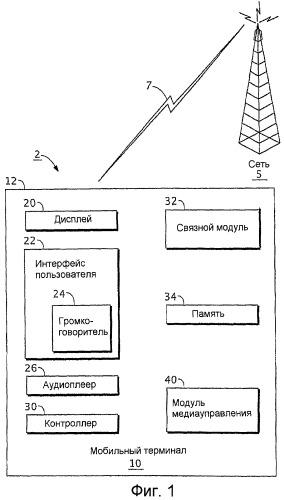 Мобильные терминалы беспроводной связи, системы, способы и компьютерные программные продукты для выпуска, совместного использования и доступа к медиафайлам