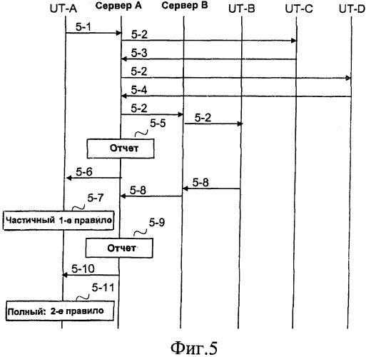 Отчет о доставке в системе связи