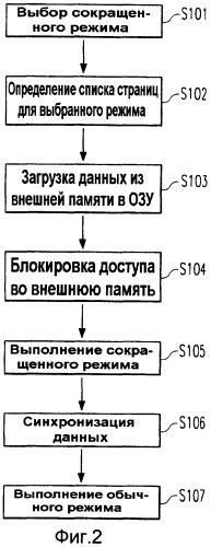 Управляемое процессором устройство с различными режимами работы