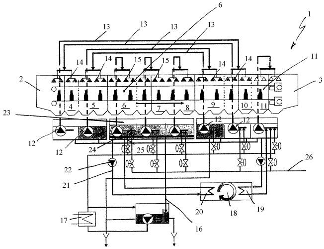 Устройство пастеризации с интегрированным тепловым насосом и способ его осуществления