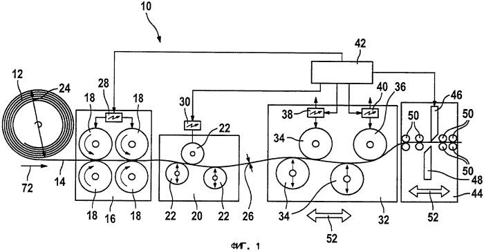 Способ и устройство для изготовления гнутых пружинных элементов