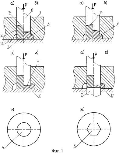 Способ изготовления гильз патронов стрелкового оружия