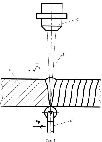 Способ электронно-лучевой сварки