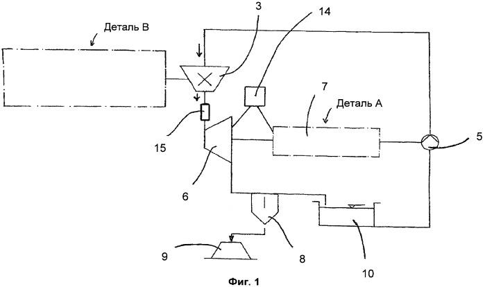 Устройство и способ для получения гранул из расплава полимера