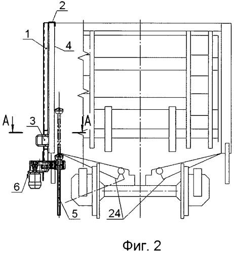 Устройство для выгрузки смерзшихся сыпучих грузов из железнодорожных люковых полувагонов