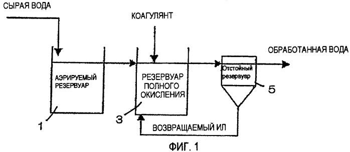 Способ обработки сточной воды с применением неподвижного носителя