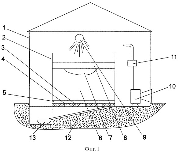 Экочернозем и концентрированный почвенный раствор, способ и устройство для их получения