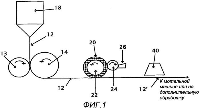 Обработка поверхности эластомерных пленок покрытиями для предотвращения слеживаемости в рулоне