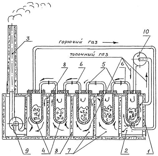 Способ и устройство утилизации углеродосодержащих отходов пиролизом