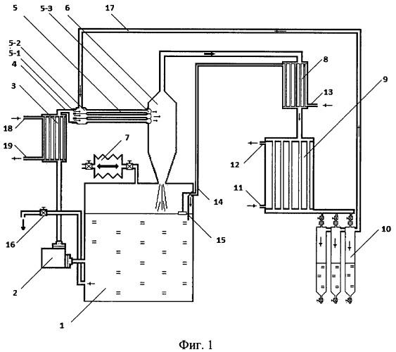 Способ разделения жидкой смеси, содержащей нефть и/или нефтепродукты, и установка для его осуществления
