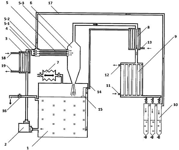 Способ разделения жидкой смеси, содержащей воду и нефть и/или нефтепродукты, и установка для его осуществления