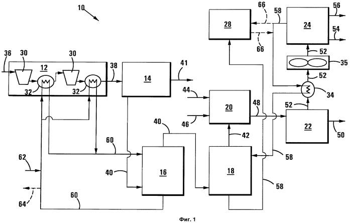 Способы получения синтез-газа и работы газогенератора с неподвижным слоем и сухим дном