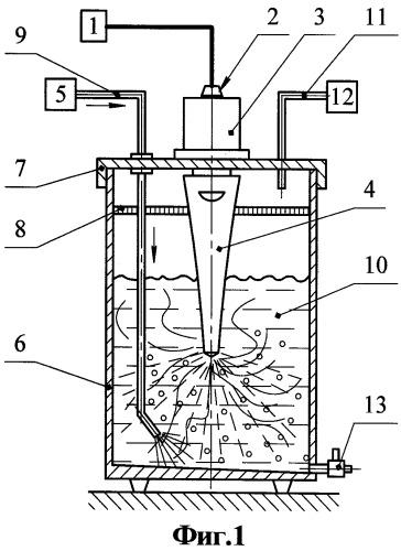 Способ озон/no-ультразвуковой дезинтеграции суспензий опухолевых клеток и их агрегатов