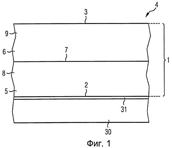 Система теплоизоляционных слоев