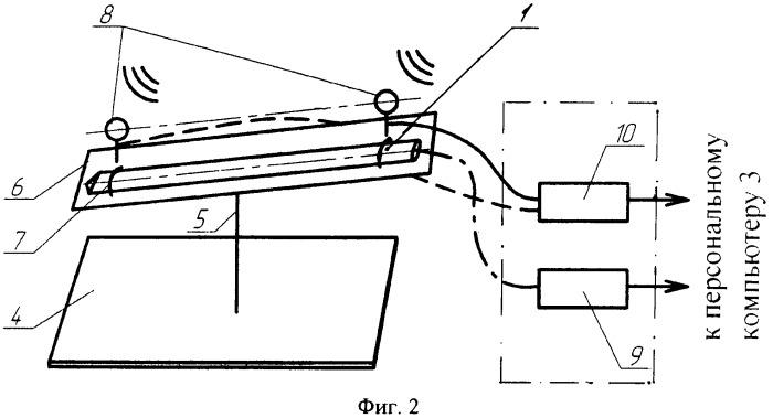 Способ контроля азимутальной направленности скважины с использованием gps (варианты) и поверочная инклинометрическая установка для реализации способа контроля азимутальной направленности скважины с использованием gps