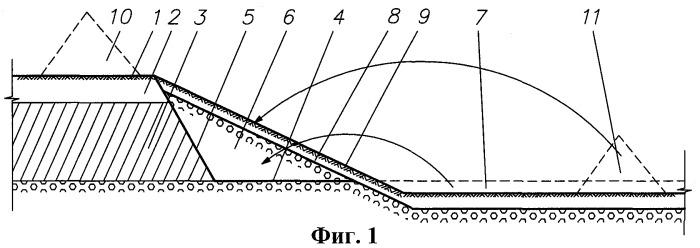 Способ рекультивации карьеров (варианты)