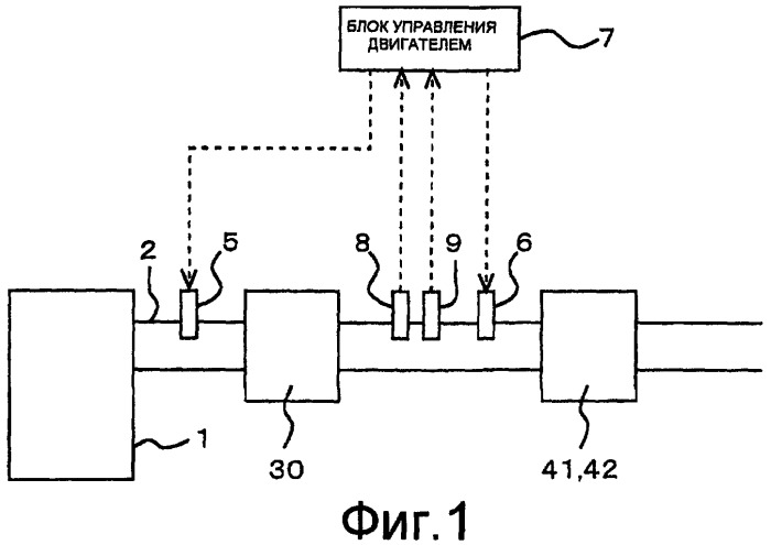 Устройство для очистки выхлопных газов двигателя внутреннего сгорания