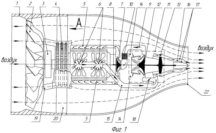 Авиационный бесшатунно-вентиляторный двигатель