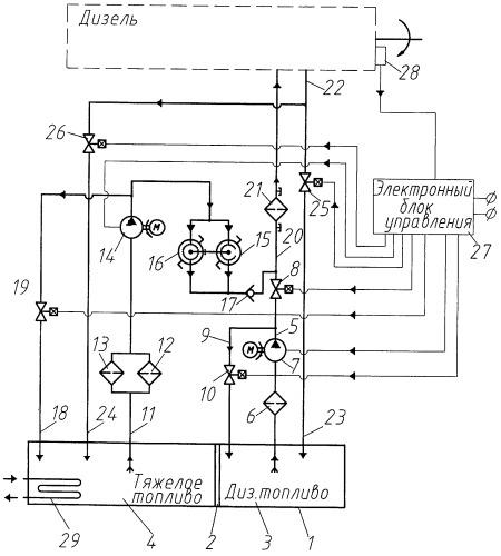 Система питания тепловозного двигателя