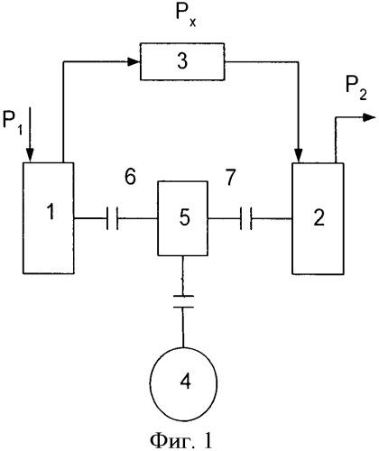 Двухступенчатая компрессорная установка