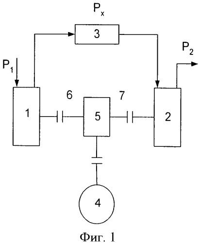 Трехступенчатая компрессорная установка