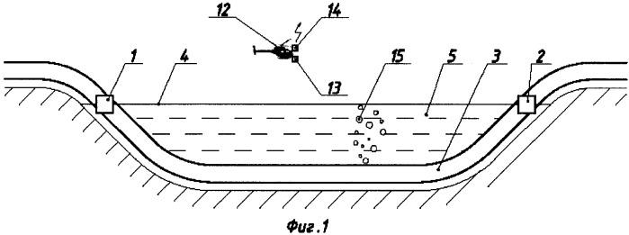 Способ контроля технического состояния подводного магистрального трубопровода