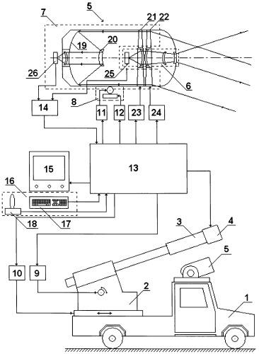 Оптико-электронная система зенитного ракетного комплекса