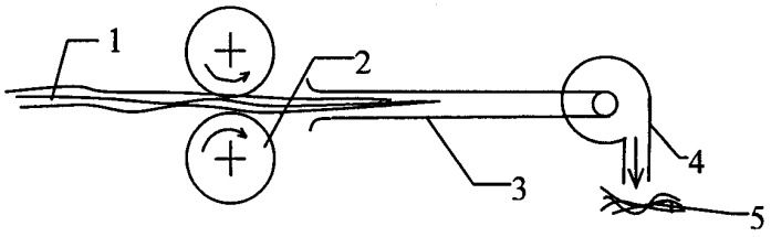 Способ определения средней длины непараллелизованного льняного волокна