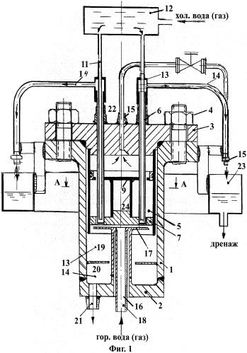 Устройство для испытаний образцов на термоусталость